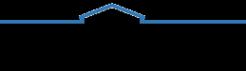 Логотип компании Региональное агентство недвижимости